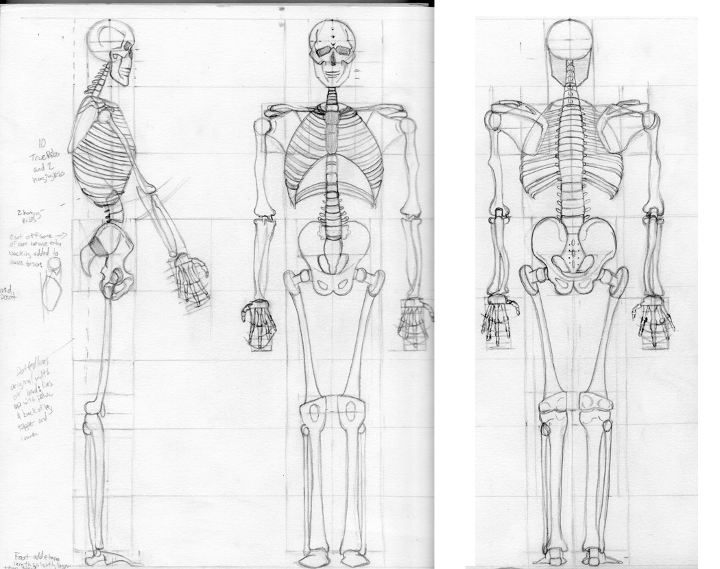 generic thesis skeleton Refine your thesis statement after you've done the research, reflect back over the chosen topic at this point, it's essential to pinpoint the single, strong idea you'll be discussing, your assertion that you believe you can defend throughout the paper and that makes it clear to a reader what they're about to learn about and be given a sound.
